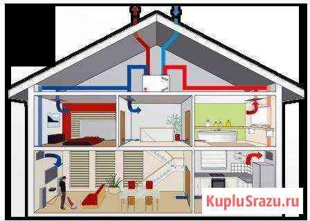 Монтаж вентиляции и дымоходов для дома и квартиры Москва