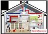 Монтаж вентиляции и дымоходов для дома и квартиры