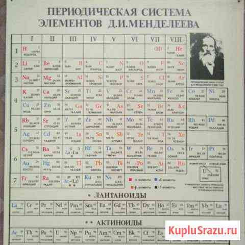 Периодическая Система Химических Элементов Хабаровск