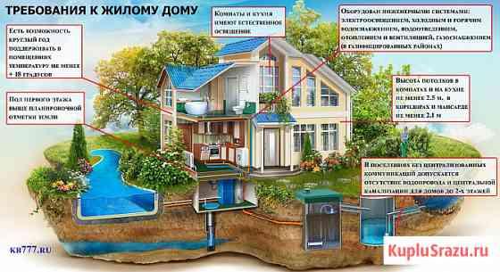Перевод нежилого (садового) дома в жилой Истра