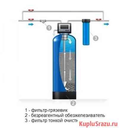 Фильтры очистки воды из скважин и колодцев Омск