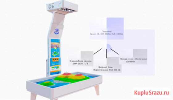 Интерактивная песочница iSandBOX. Обучайся играя Москва