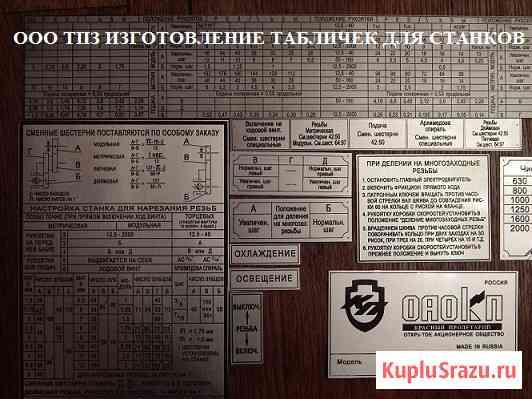 Изготавливаем шильды (таблички, шильдики) к станкам ИЖ-250 ИТВ, ИТ-1 Волгоград