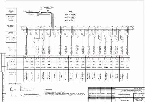 Ищу работу по разработке проектов ЭОМ, схем электроснабжения Москва